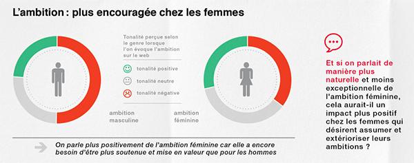 ambition-feminine-2